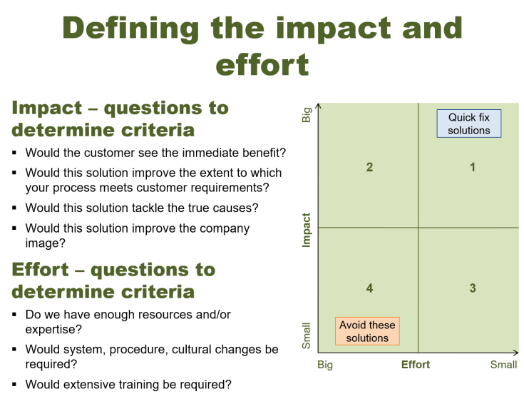 The New Google Home >> Impact – Effort Analysis – Amanstra Consulting